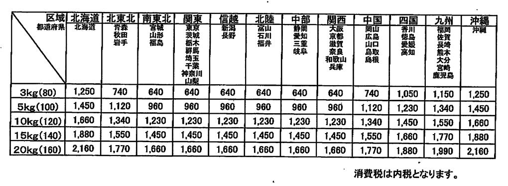 2017年ヤマト運輸運賃表